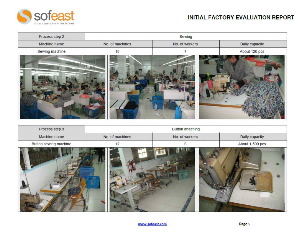 factory-audit-sample