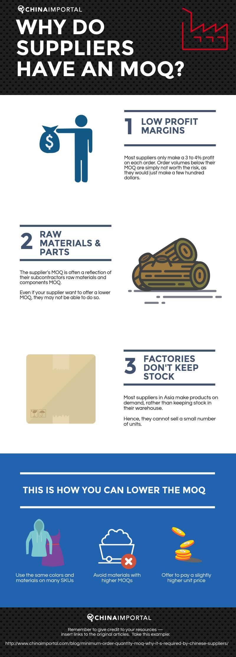 MOQ-infographics