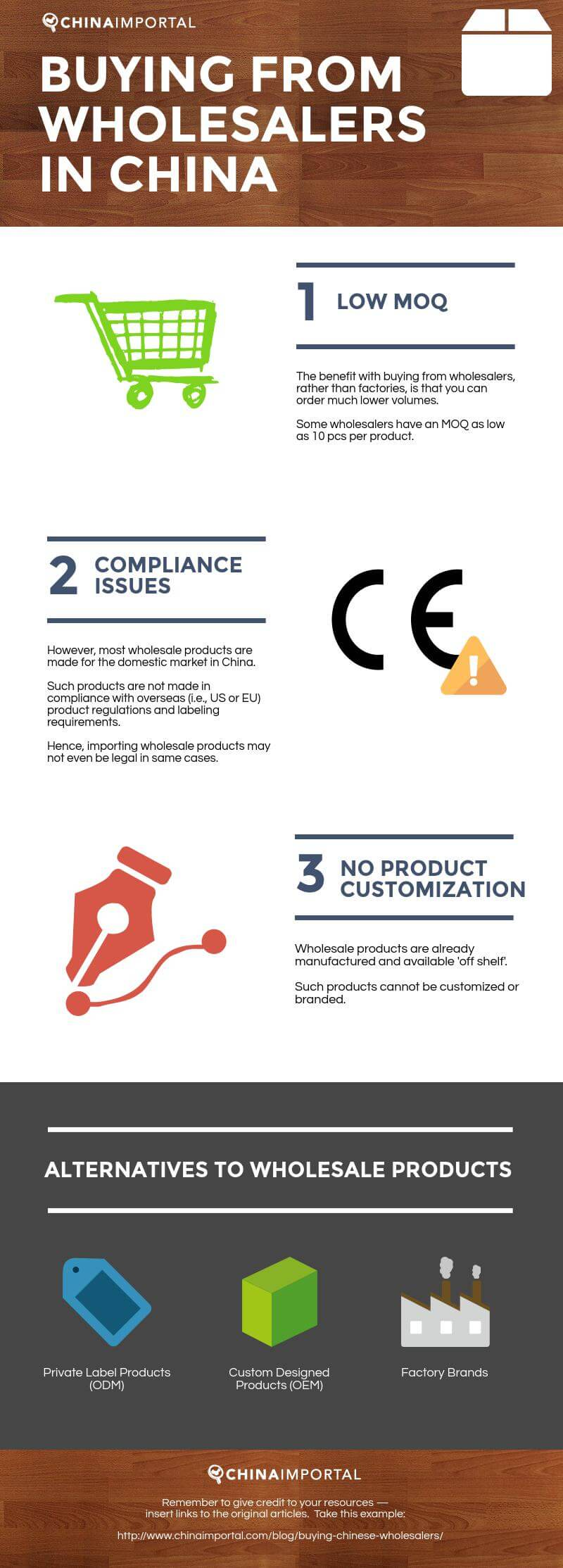 wholesaler infographics