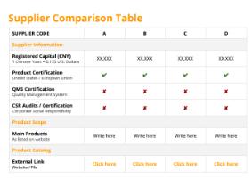Supplier List (PDF)